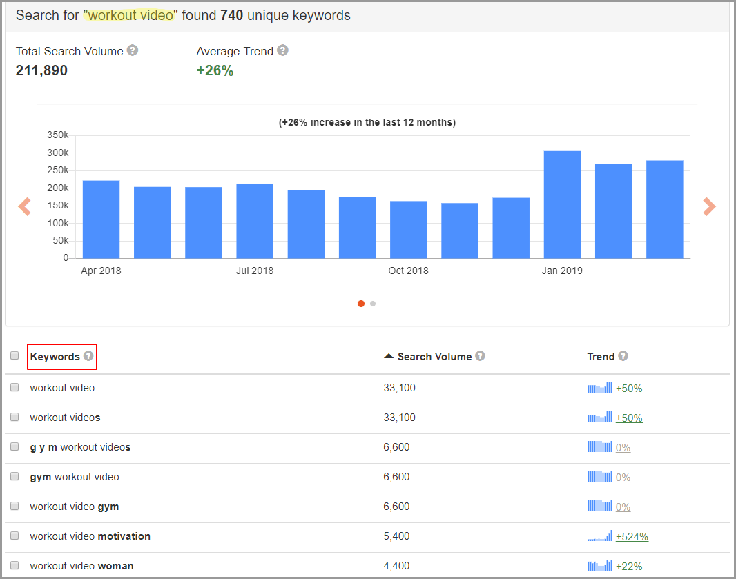 YouTube SEO Hacks: Best Tools and Smart Ways to Rank in 2019