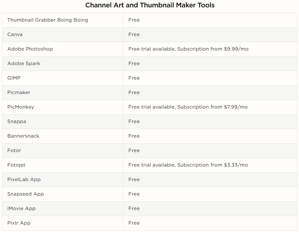 15 Free YouTube Channel Art and Thumbnail Maker Tools